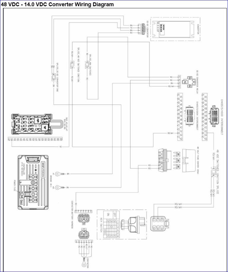 2010 Polaris Ev Wiring Diagram - wiring diagrams schematicsvanriet-advocaten.nl