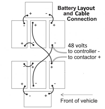 polaris ranger ev wiring diagram 32 wiring diagram 2010 polaris ranger 400 wiring diagram 2010 polaris ranger 500 wiring diagram